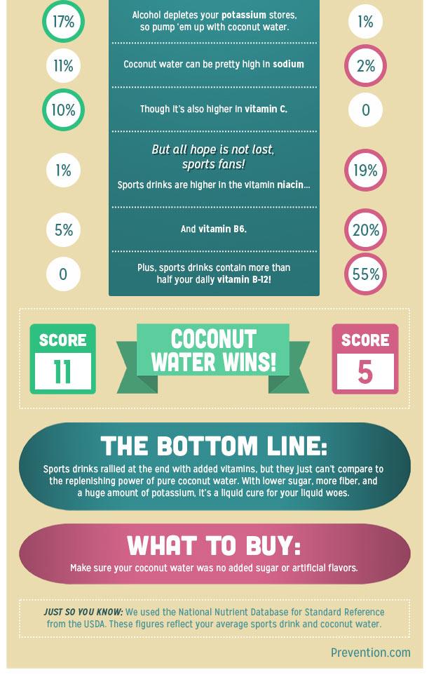coconut-water-sports-drink-B